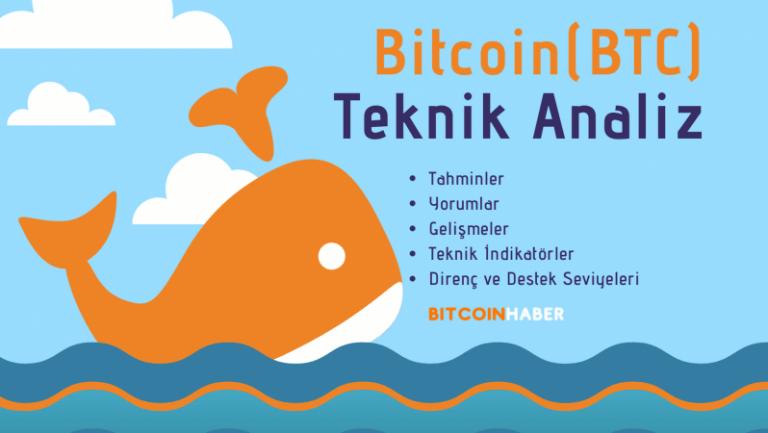 BTC/USD Teknik Analizi, Bitcoin Fiyat Tahmini