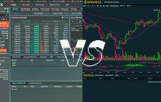 BitMEX'in Piyasa Hakimiyeti Düşüyor, Binance Likiditesi Artıyor