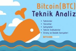 Bitcoin Yorumları: BTC/USD Teknik Analizi 29/05/2020