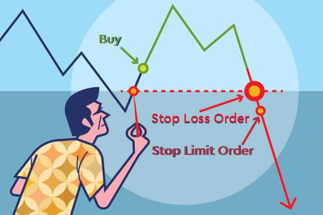 Stop Limit Nedir?