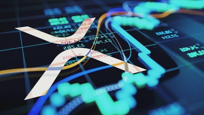 Ripple ODL, Düşük Değerli Yüksek Frekanslı Transferlere Odaklanıyor