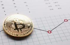 Bitcoin Volatilitesinin Düşmesi Fiyatı Nasıl Etkileyecek?