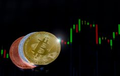 Bitcoin'in Bir Sonraki Adımı Ne Olacak?
