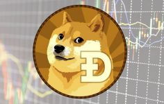 Dogecoin'den Önemli Listelenme