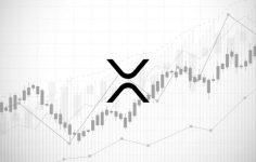 XRP Fiyatı İçin Beklenen Trend Başladı mı?