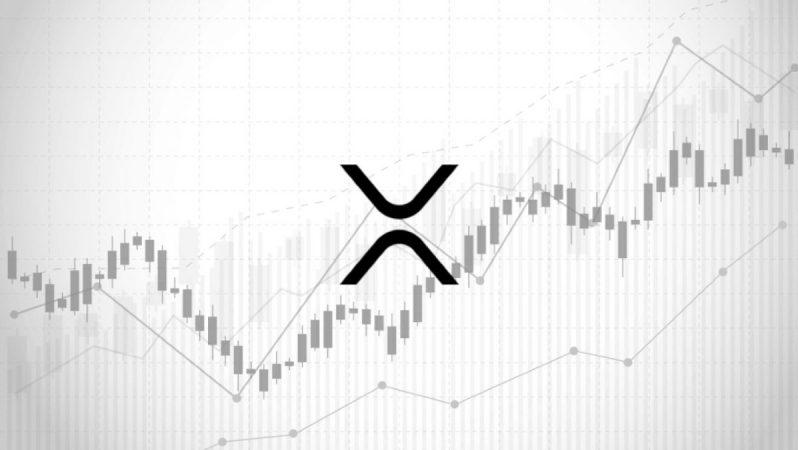 XRP fiyatı