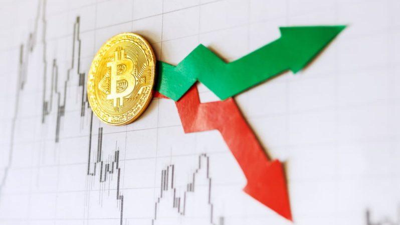 Bitcoin'de (BTC) Büyük Bir Düzeltme Mi Yaşanacak?